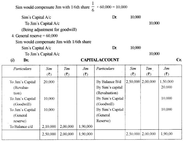 ISC Accounts Question Paper 2013 Solved for Class 12 37