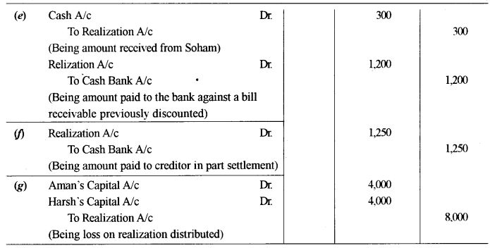 ISC Accounts Question Paper 2014 Solved for Class 12 24