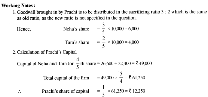 ISC Accounts Question Paper 2013 Solved for Class 12 23