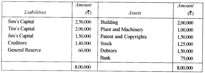 ISC Accounts Question Paper 2013 Solved for Class 12 34