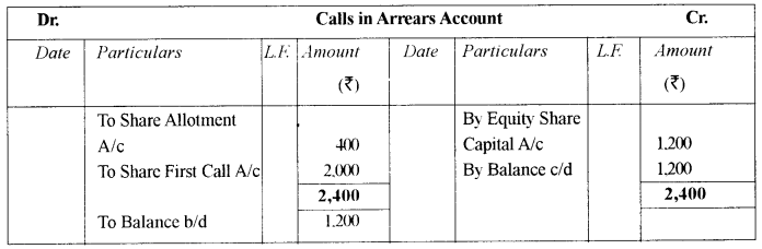 ISC Accounts Question Paper 2012 Solved for Class 12 11