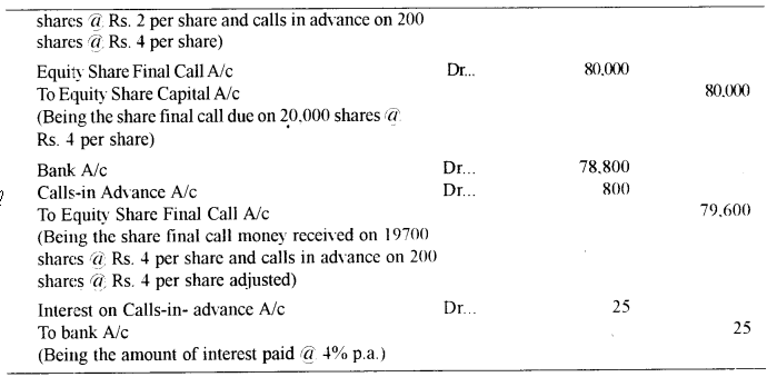 ISC Accounts Question Paper 2010 Solved for Class 12 11