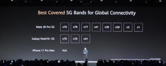 5G competition isn't cellular its wi-fi on smartphone