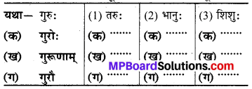 MP Board Class 6th Sanskrit Solutions Chapter 14 जन्तुशाला 2