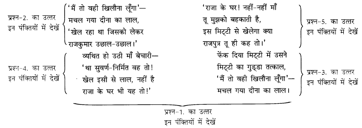 CBSE Class 9 Hindi A Unseen Passages अपठित काव्यांश - 1