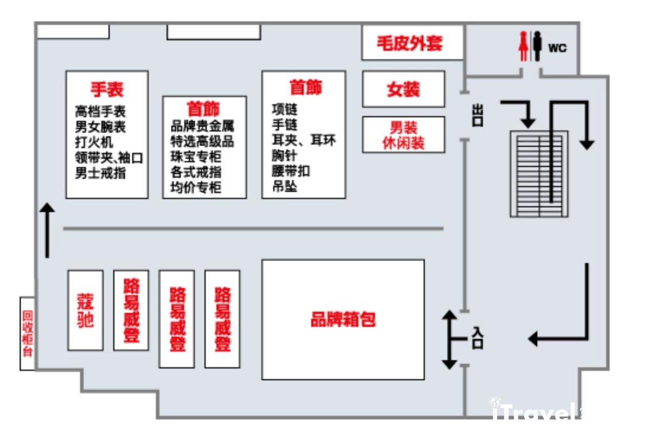 東京二手名牌特賣會 (6)