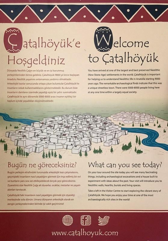 Реконструкция поселения Чатал-Хююк, Турция