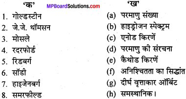 MP Board Class 11th Chemistry Solutions Chapter 2 परमाणु की संरचना 33