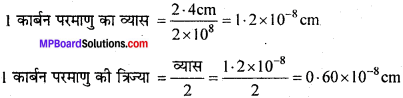 MP Board Class 11th Chemistry Solutions Chapter 2 परमाणु की संरचना 18