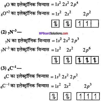 MP Board Class 11th Chemistry Solutions Chapter 2 परमाणु की संरचना 39