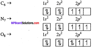 MP Board Class 11th Chemistry Solutions Chapter 2 परमाणु की संरचना 38