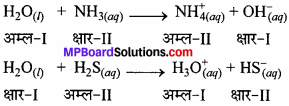 MP Board Class 11th Chemistry Solutions Chapter 9 हाइड्रोजन - 14