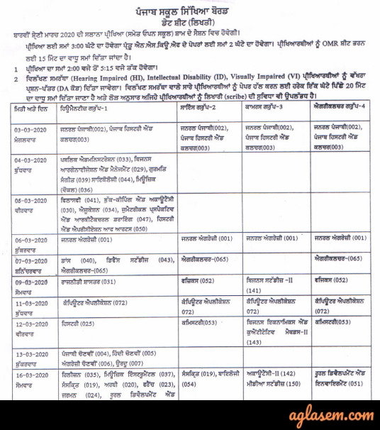 Punjab Open 12th Date Sheet March 2020