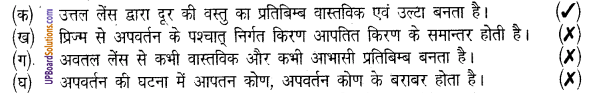 UP Board Solutions for Class 8 Science Chapter 12 प्रकाश एवं प्रकाश यंत्र 1