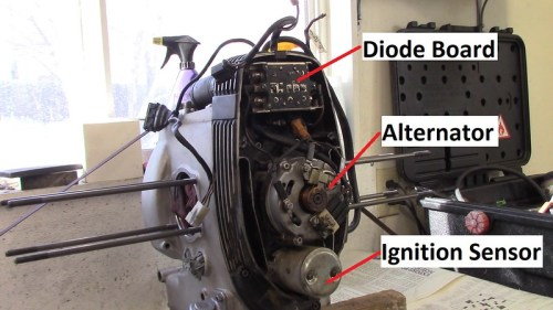 Electrical Components Inside Front Engine Cover: Diode Board, Alternator, Ignition Sensor-Labeled