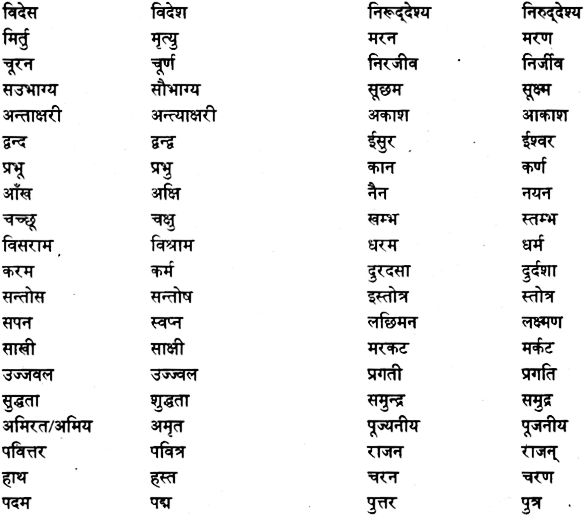 Pure and Modified Words(तत्सम-तद्भव शब्द) 4