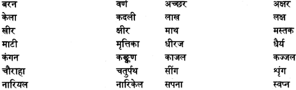 Pure and Modified Words(तत्सम-तद्भव शब्द) 11