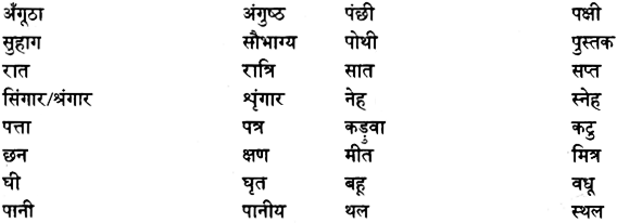 Pure and Modified Words(तत्सम-तद्भव शब्द) 9