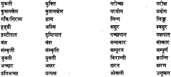 Pure and Modified Words(तत्सम-तद्भव शब्द) 7