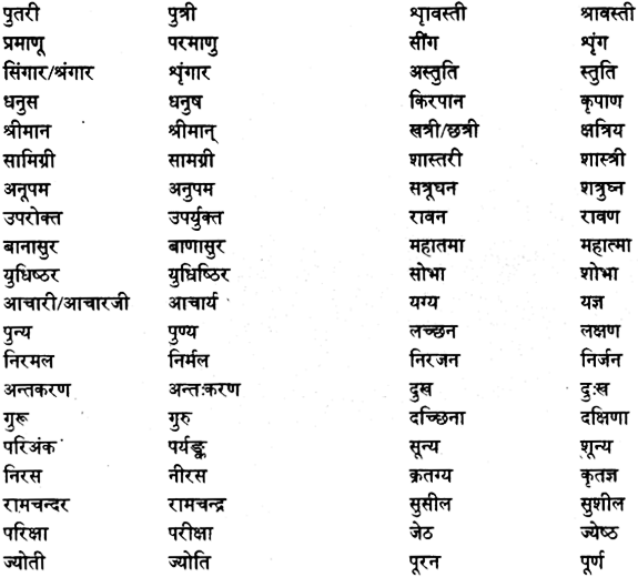Pure and Modified Words(तत्सम-तद्भव शब्द) 5