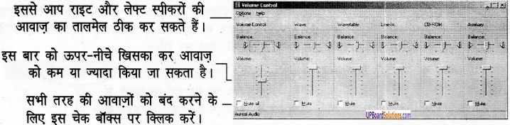 UP Board Solutions for Class 8 Computer Education (कम्प्यूटर शिक्षा) 43