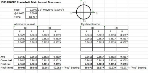 Crankshaft Journal Measurements