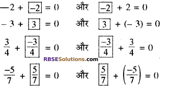 RBSE Solutions for Class 8 Maths Chapter 1 परिमेय संख्याएँ In Text Exercise-17a