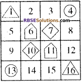 RBSE Solutions for Class 8 Maths Chapter 4 दिमागी कसरत In Text Exercise q54e
