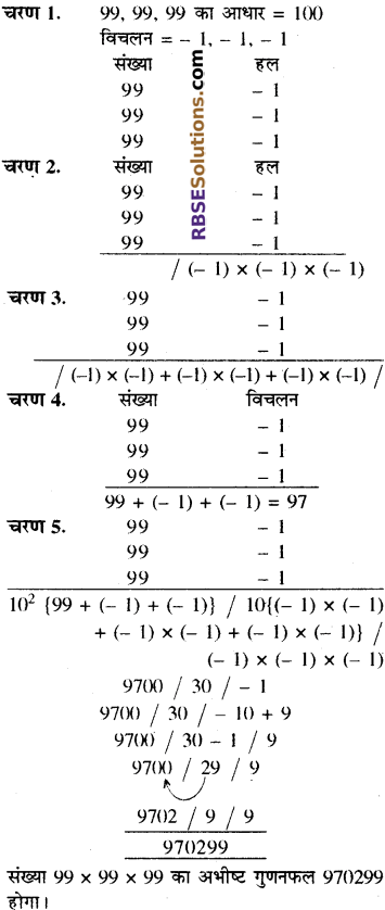RBSE Solutions for Class 8 Maths Chapter 5 वैदिक गणित Ex 5.1 Q2i