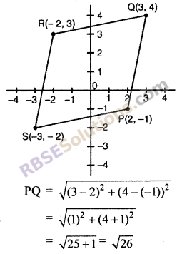RBSE Solutions for Class 10 Maths Chapter 9 Co-ordinate Geometry Miscellaneous Exercise 17