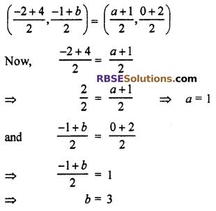 RBSE Solutions for Class 10 Maths Chapter 9 Co-ordinate Geometry Additional Questions 6