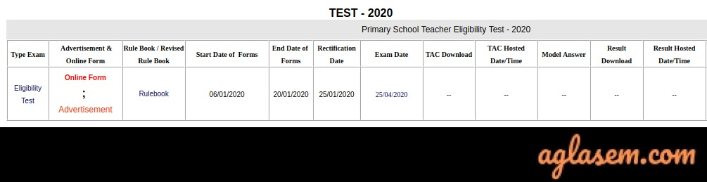 MP TET admit card 2021