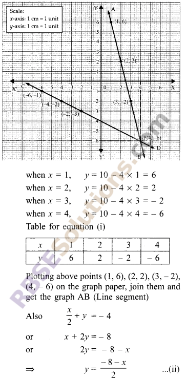 RBSE Solutions for Class 9 Maths Chapter 4 Linear Equations in Two Variables Ex 4.1 12