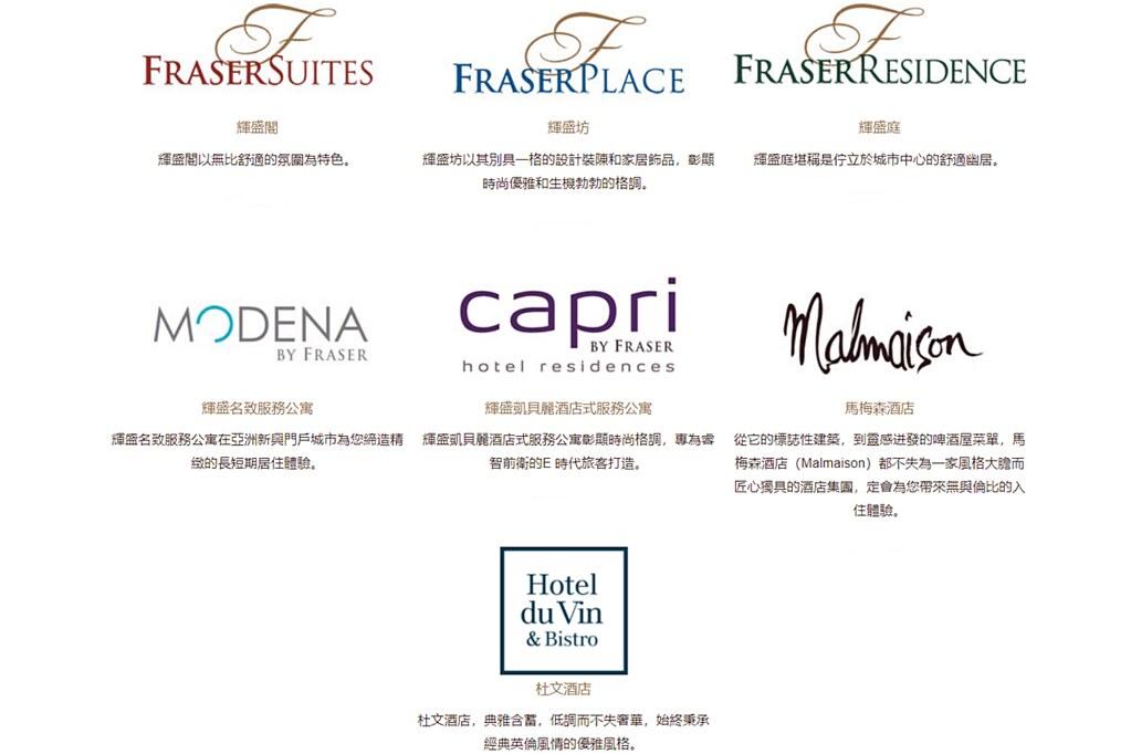 Frasers Hospitality Group