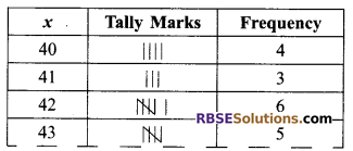 RBSE Solutions for Class 9 Maths Chapter 15 Statistics Additional Questions 13