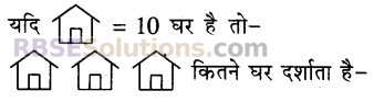 RBSE Solutions for Class 5 Maths Chapter 9 आँकड़े Additional Questions 3