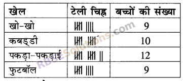 RBSE Solutions for Class 5 Maths Chapter 9 आँकड़े Additional Questions 9