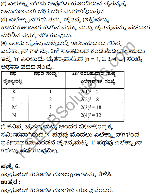 KSEEB Solutions for Class 8 Science Chapter 3 Paramanuvina Rachane in Kannada 8