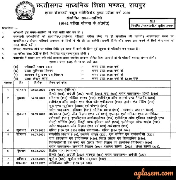 CGBSE 12th Time Table 2020