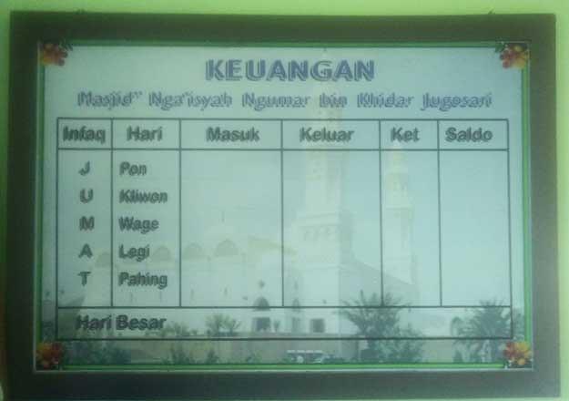 pengumuman-laporan-keuangan-masjid