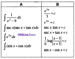 Plus Two Maths Integrals 4 Mark Questions and Answers 45