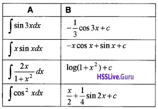 Plus Two Maths Integrals 6 Mark Questions and Answers 77