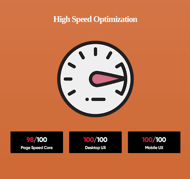High Speed Optimization