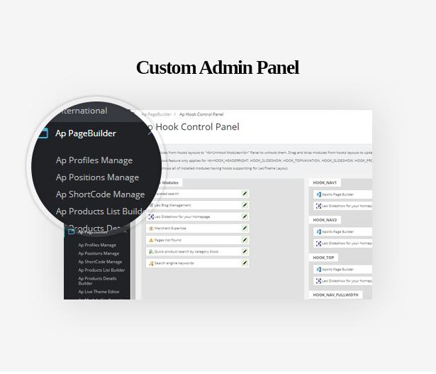 Custom Admin Panel