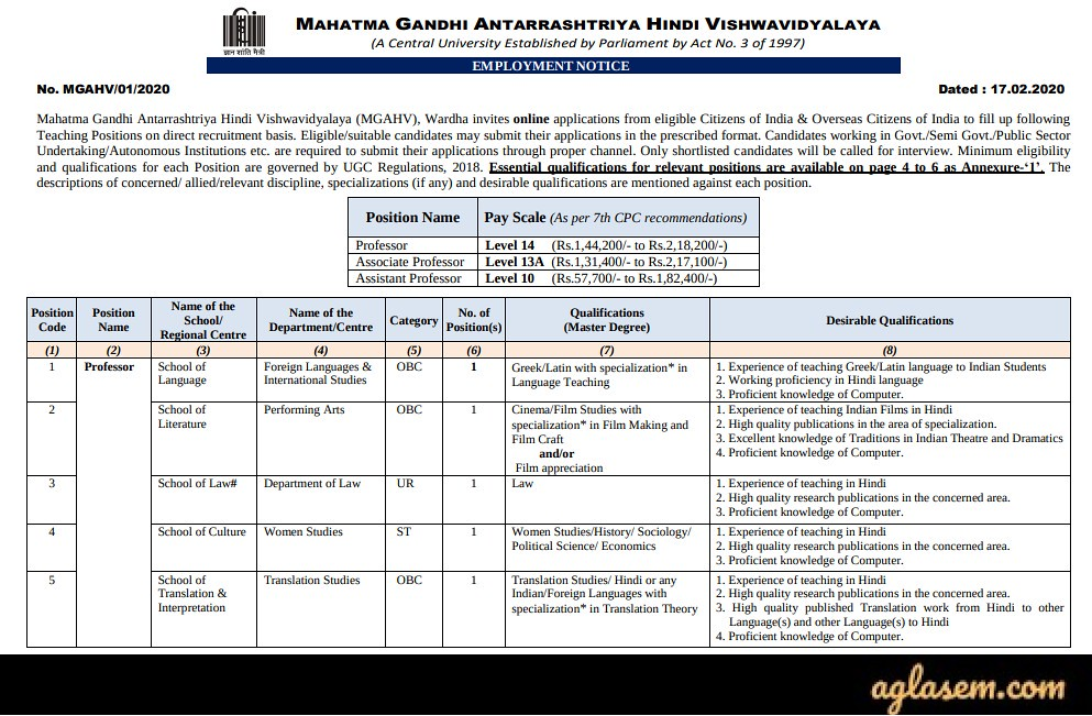 MGAHV Recruitment Notification 2020