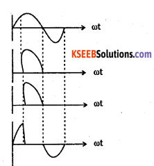 2nd PUC Electronics Question Bank Chapter 9 Power Electronics and its Applications 32