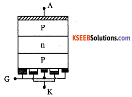 2nd PUC Electronics Question Bank Chapter 9 Power Electronics and its Applications 10