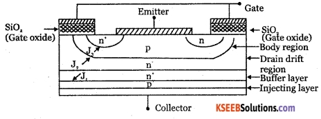 2nd PUC Electronics Question Bank Chapter 9 Power Electronics and its Applications 29