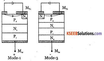 2nd PUC Electronics Question Bank Chapter 9 Power Electronics and its Applications 24