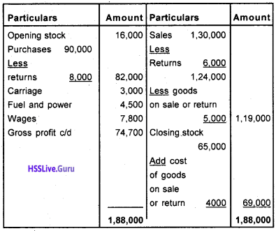 Plus One Accountancy Chapter Wise Questions and Answers Chapter 8 Financial Statements – I & Financial Statements – II 31